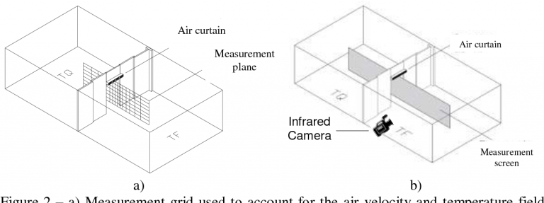 HOW TO TAKE SIZES FOR AN AIR CURTAIN?